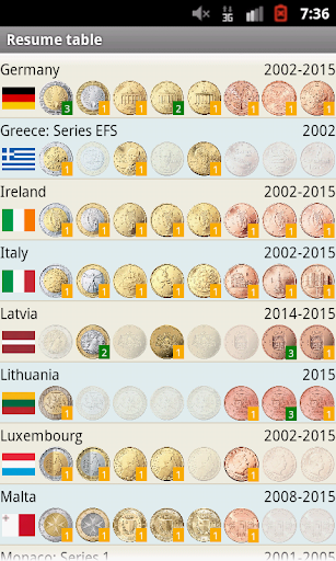 EURik: Euro coins screenshot 2
