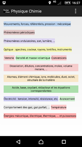 Physique_Chimie screenshot 1