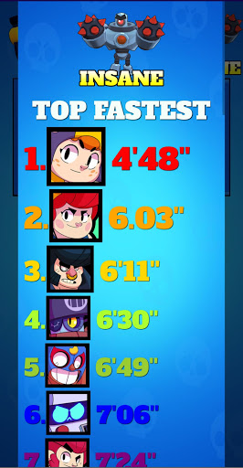 Brawl Stars Guide Book screenshot 22