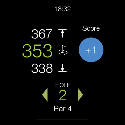 TheGrint | Your Golferhood screenshot 6