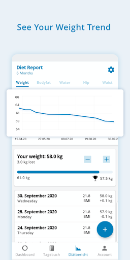 Calorie Counter & Food Diary by Food Database screenshot 4