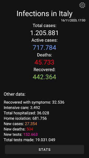 Infections Italy screenshot 1