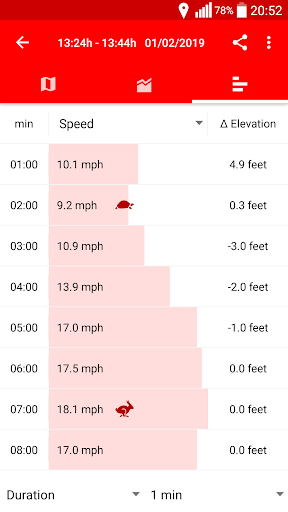 Cycling - Bike Tracker screenshot 4