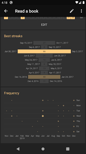 Loop Habit Tracker screenshot 6