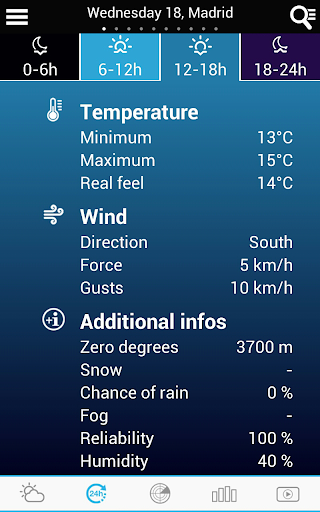 Weather for Spain screenshot 2