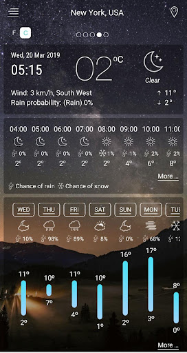 Weather Forecast screenshot 1