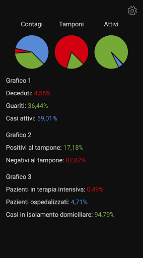 Contagi Italia screenshot 7
