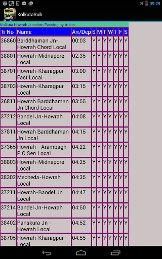 Kolkata Suburban Trains screenshot 10