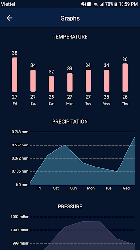 Weather - Weather Real-time Forecast screenshot 5