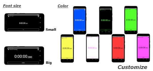 Stopwatch with History screenshot 3