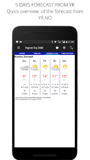 Weather From DMI and YR screenshot 1