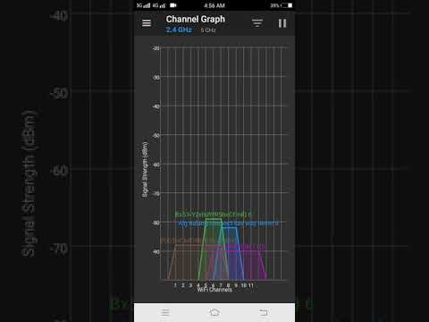 WiFi Analyzer Open Source | How to make use of this