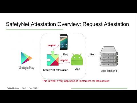 34C3 -  Inside Android's SafetyNet Attestation: Attack and Defense
