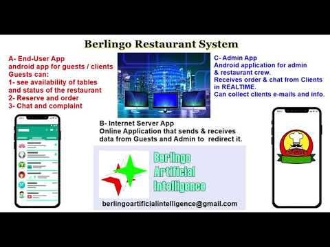 Android app for restaurants  and fast food