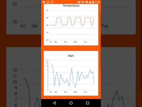Daily Weather Live - Free/PRO Android App