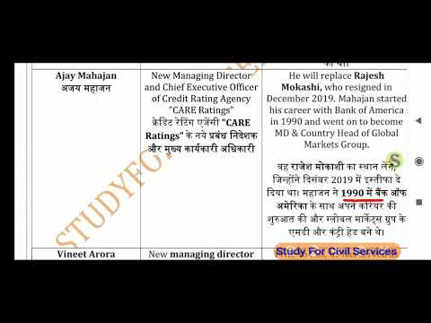 last 6 months current affairs 2020 latest news gk studyforcivilservices uppsc lekhpal upsssc bpsc 1
