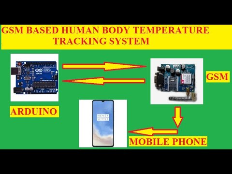 how to make gsm based human body temperature monitoring system || GSM || ARDUINO