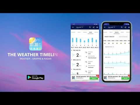video review of The weather timeline & weather