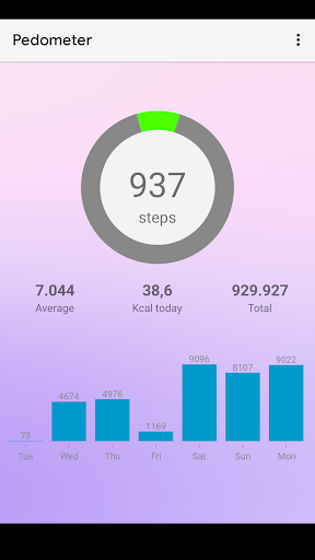 Walking: Pedometer diet screenshot 2